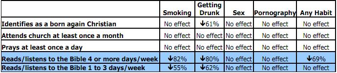 Teen Risk Factors