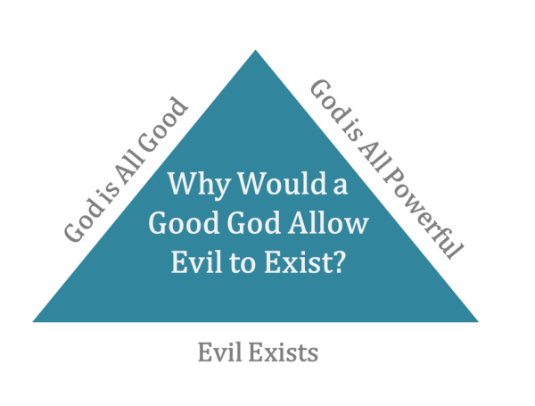 Why Does a Good God Allow Evil to Exist?
